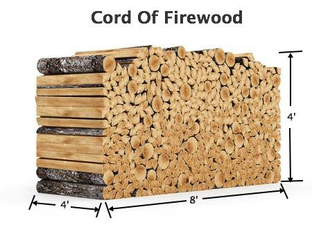 measure of cord of wood